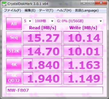 Nwf807_cdm